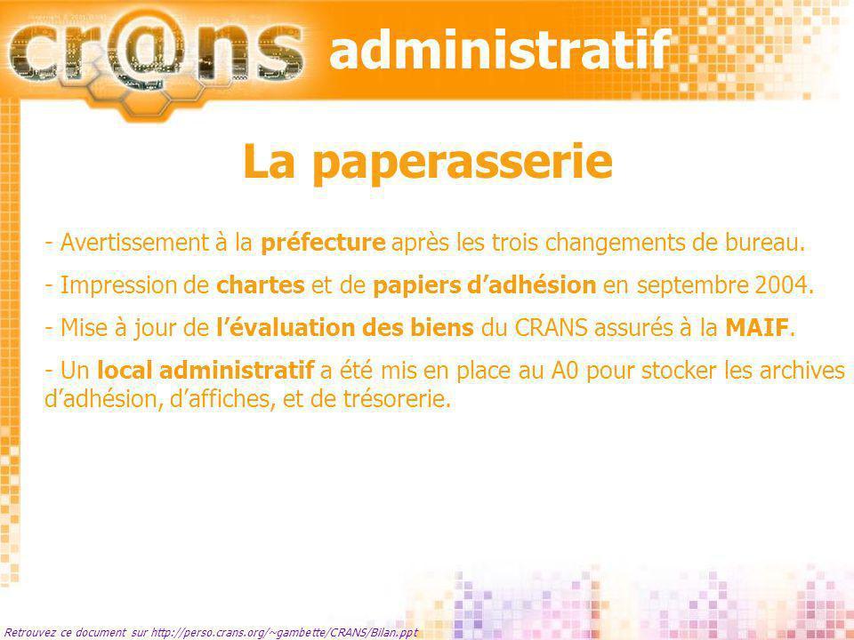 administratif La paperasserie