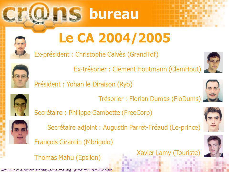 bureau Le CA 2004/2005 Ex-président : Christophe Calvès (GrandTof)