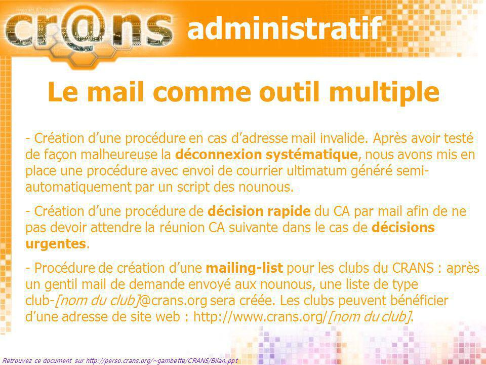 Le mail comme outil multiple