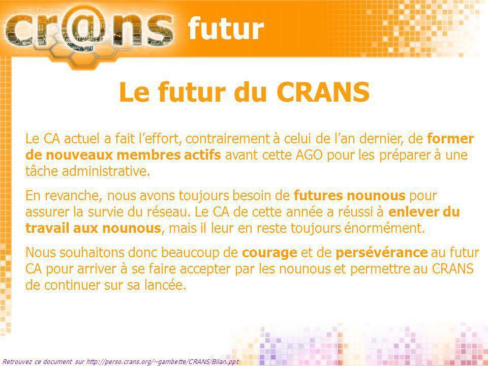 futur Le futur du CRANS.