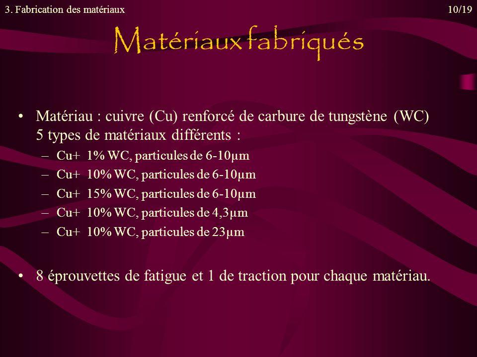 3. Fabrication des matériaux