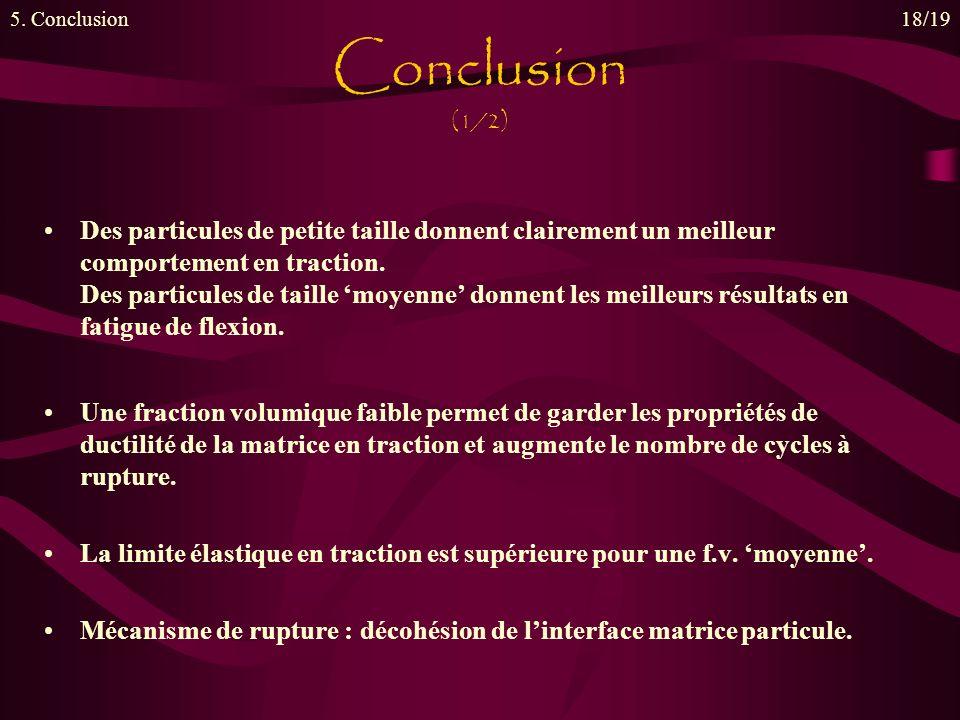 5. Conclusion 18/19. Conclusion (1/2)