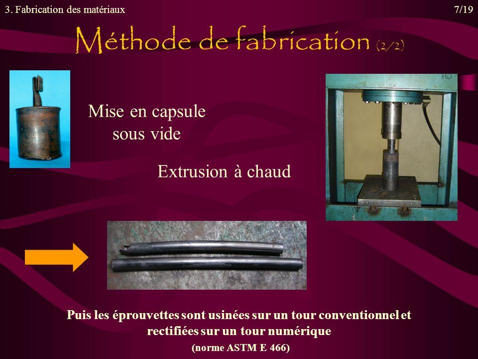 Méthode de fabrication (2/2)