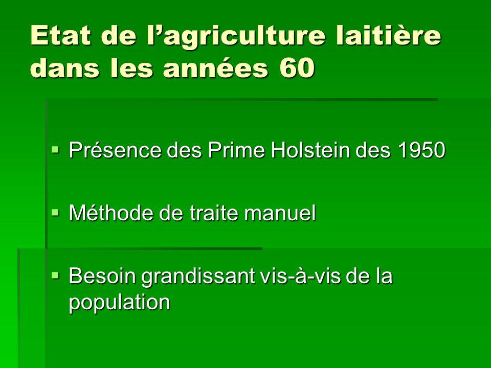 Etat de l'agriculture laitière dans les années 60