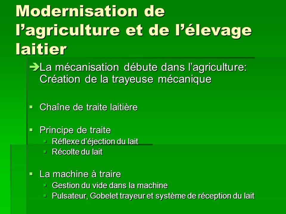 Modernisation de l'agriculture et de l'élevage laitier