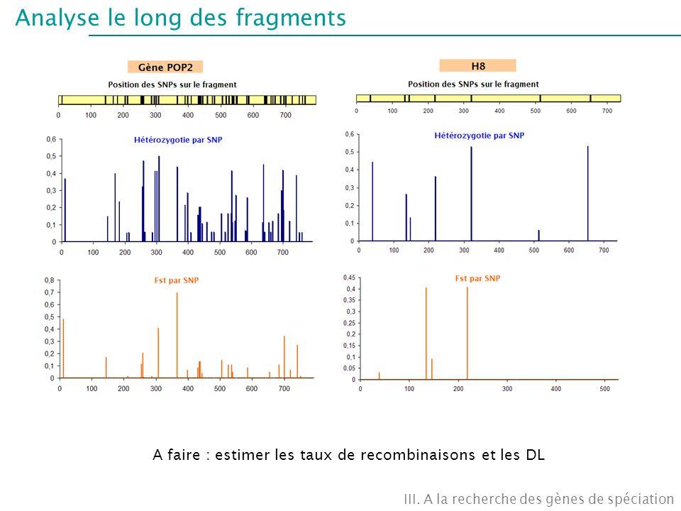A faire : estimer les taux de recombinaisons et les DL