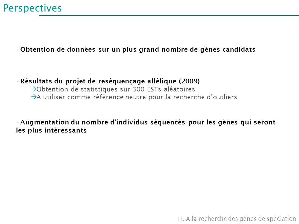 Perspectives Obtention de données sur un plus grand nombre de gènes candidats. Résultats du projet de reséquençage allélique (2009)