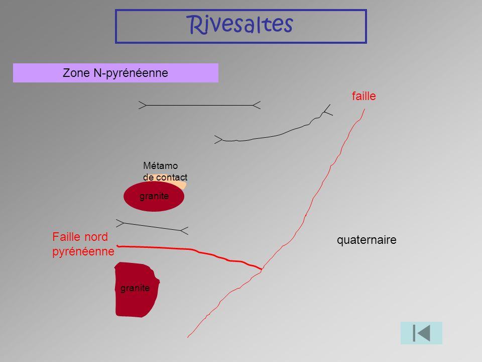 Rivesaltes Zone N-pyrénéenne faille Faille nord pyrénéenne quaternaire