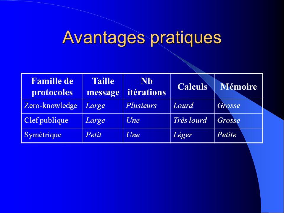 Avantages pratiques Famille de protocoles Taille message Nb itérations