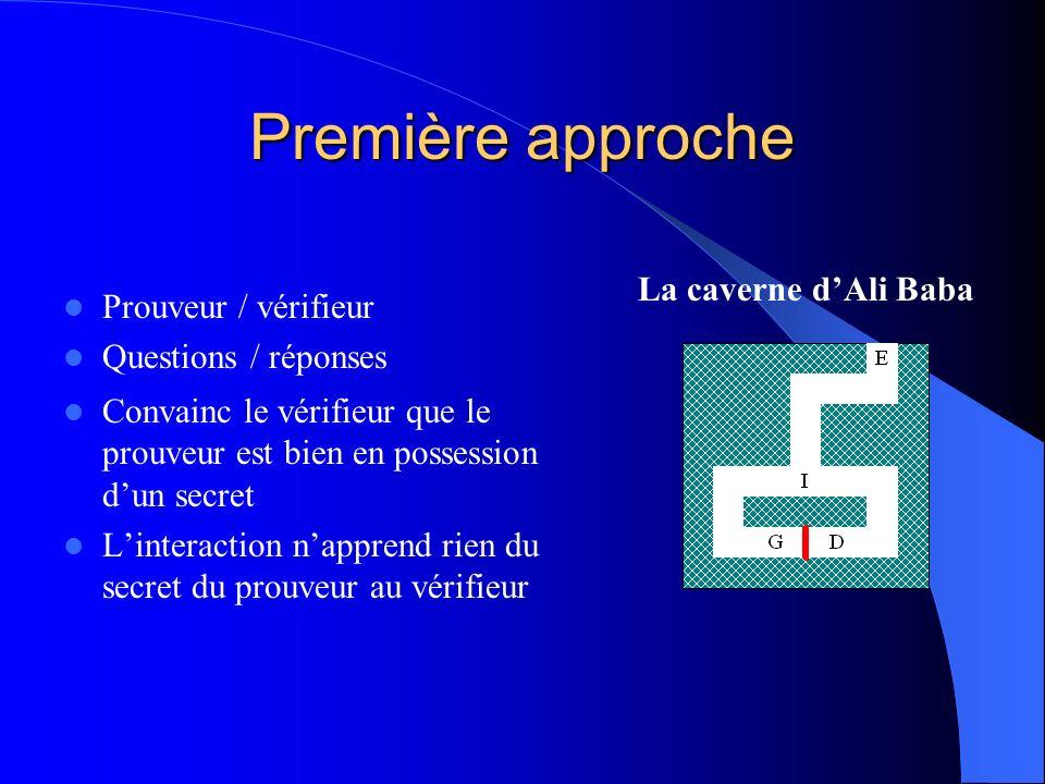 Première approche La caverne d'Ali Baba Prouveur / vérifieur