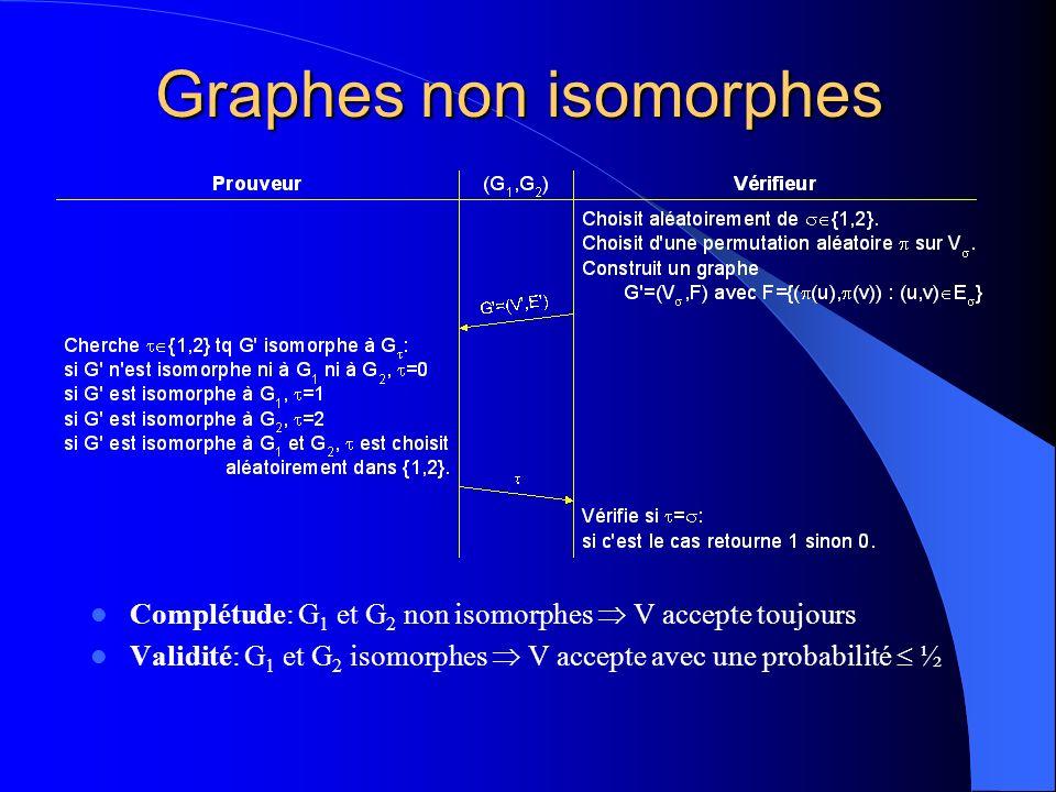 Graphes non isomorphes