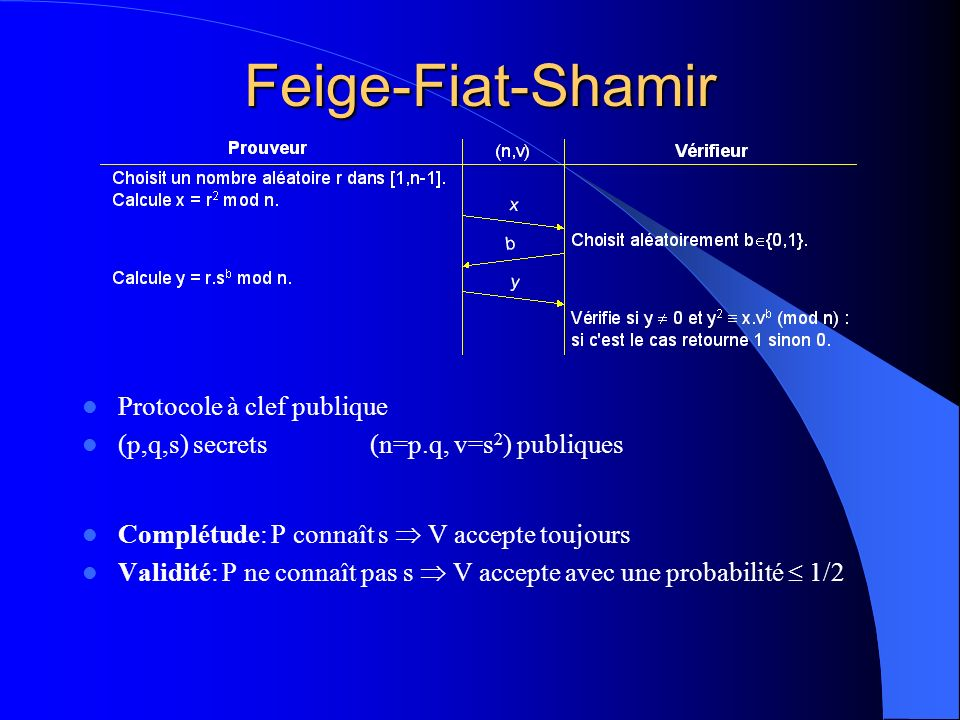 Feige-Fiat-Shamir Protocole à clef publique