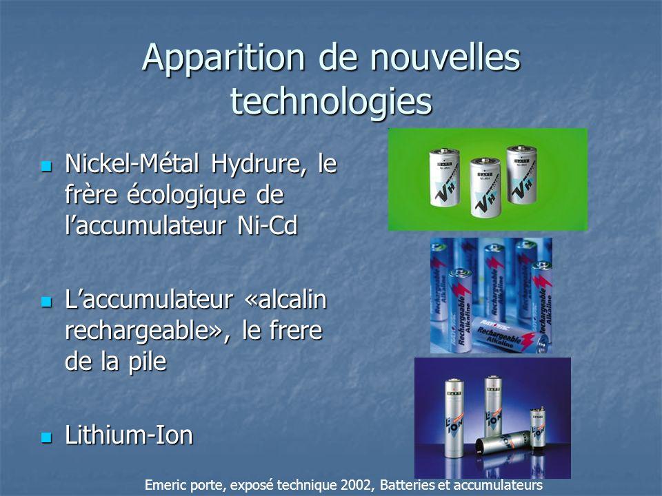 Apparition de nouvelles technologies