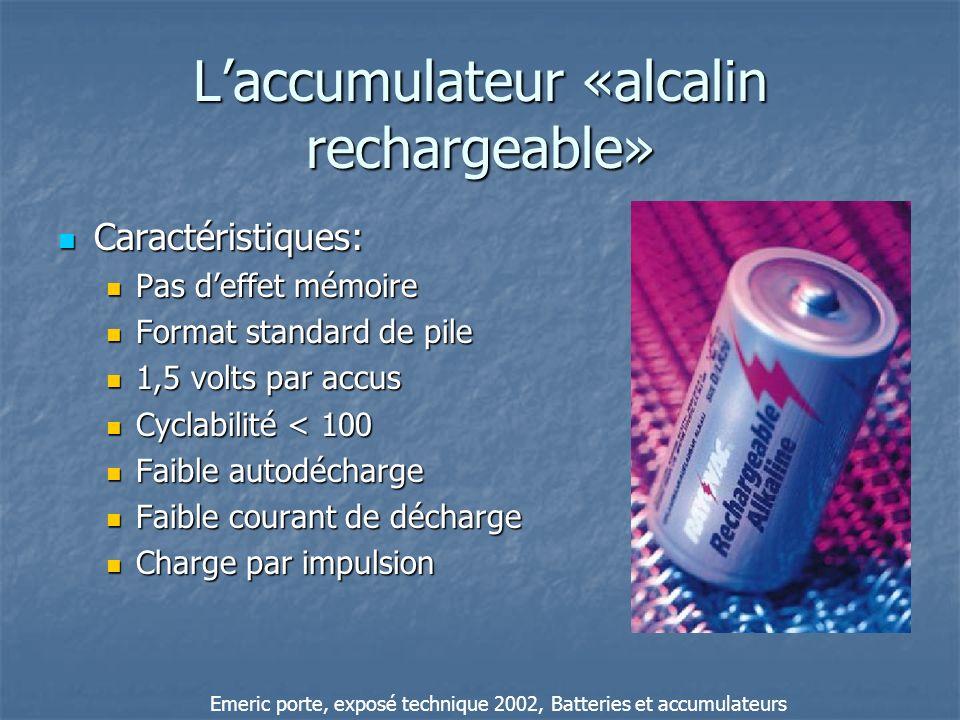 L'accumulateur «alcalin rechargeable»