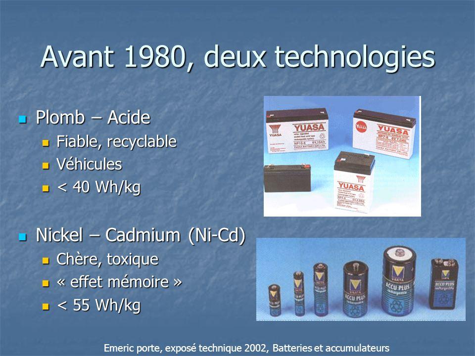 Avant 1980, deux technologies