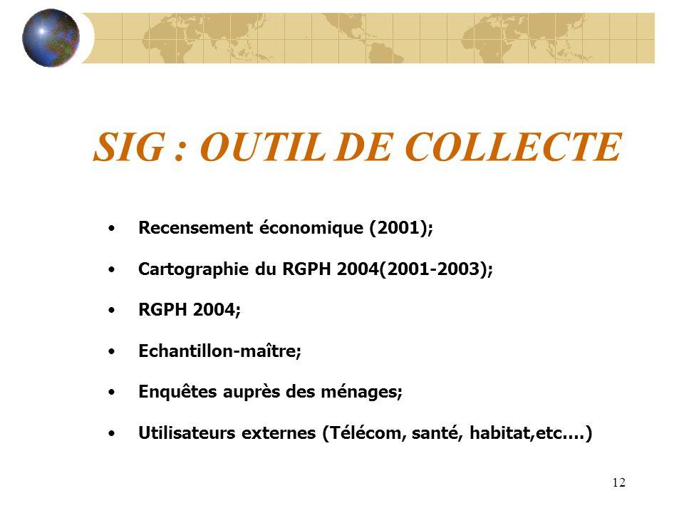 SIG : OUTIL DE COLLECTE Recensement économique (2001);