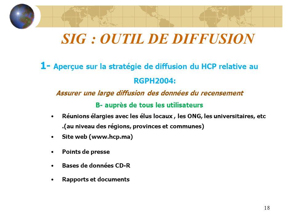 SIG : OUTIL DE DIFFUSION