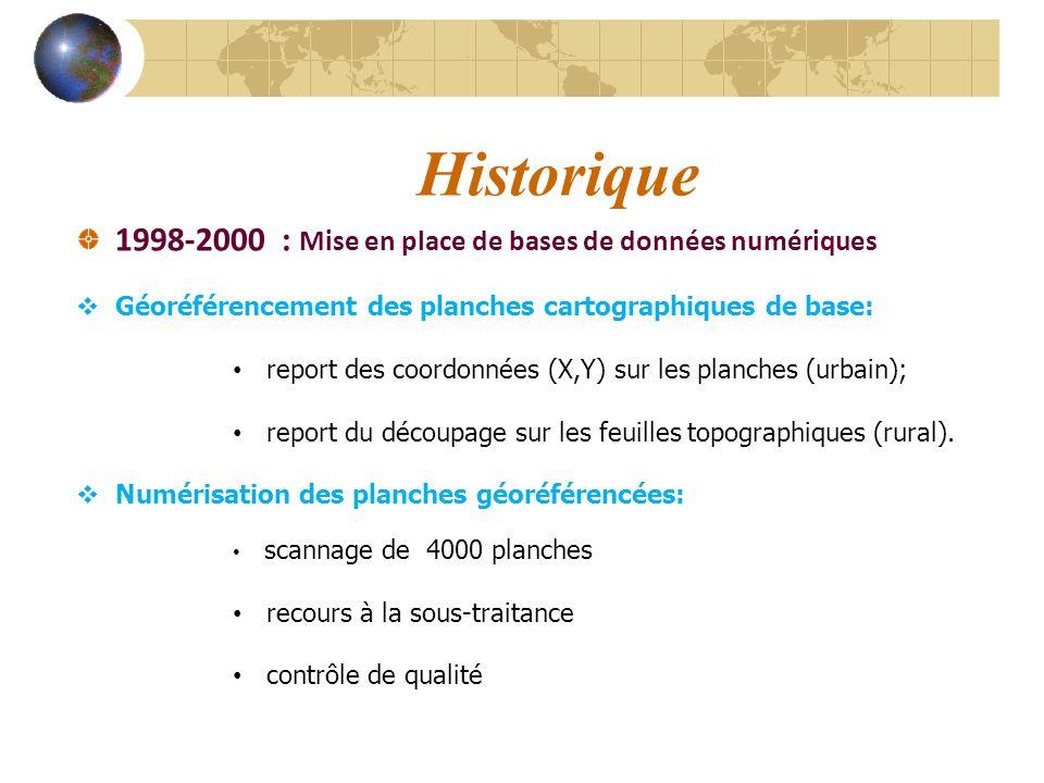 Historique 1998-2000 : Mise en place de bases de données numériques