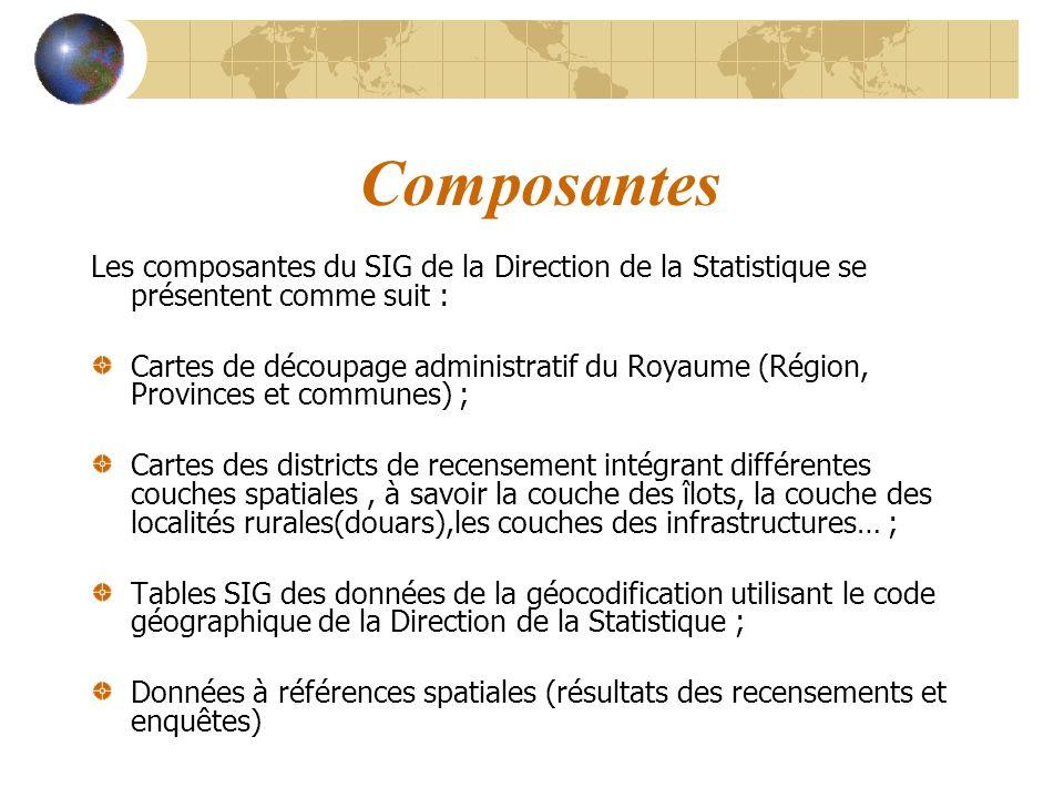 Composantes Les composantes du SIG de la Direction de la Statistique se présentent comme suit :
