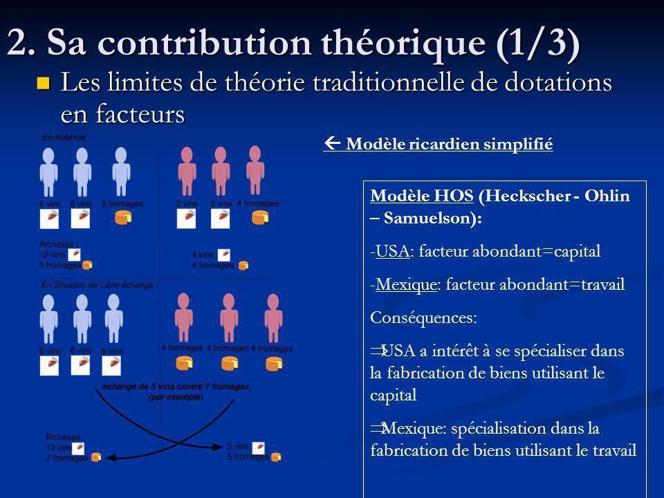 2. Sa contribution théorique (1/3)