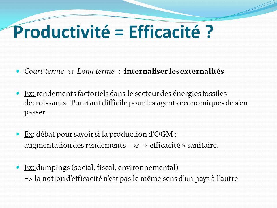 Productivité = Efficacité