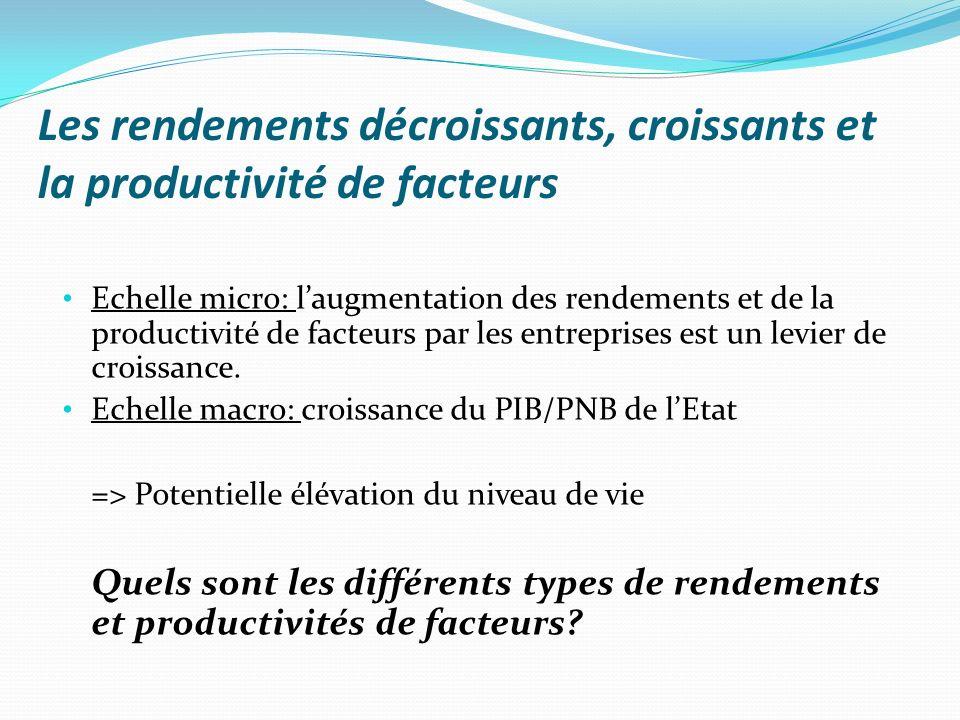 Les rendements décroissants, croissants et la productivité de facteurs