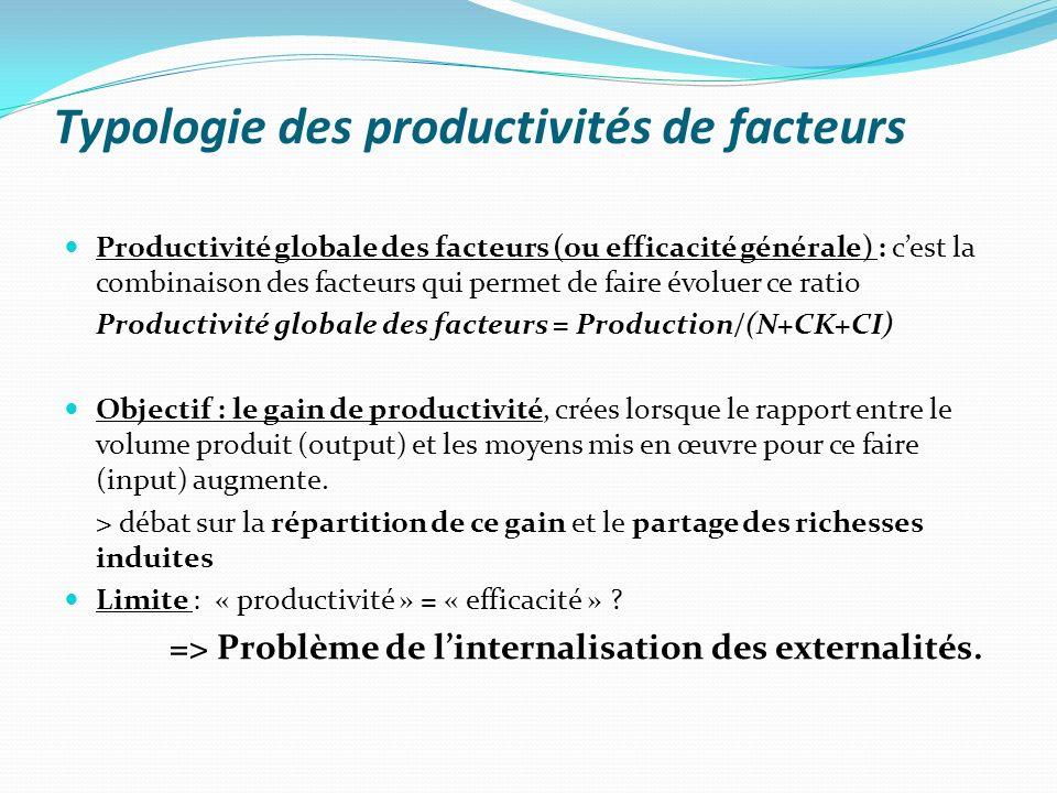 Typologie des productivités de facteurs