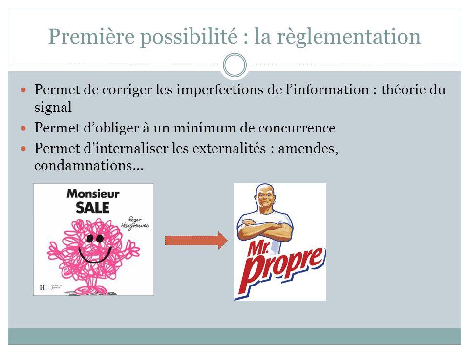 Première possibilité : la règlementation