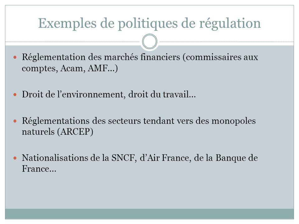 Exemples de politiques de régulation