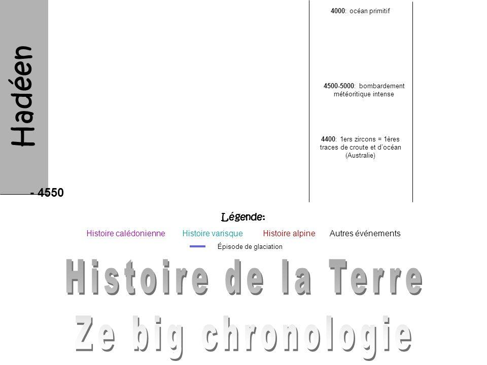 Hadéen Histoire de la Terre Ze big chronologie - 4550 Légende: