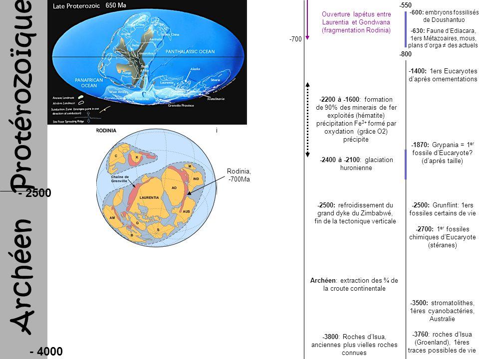Protérozoïque Archéen