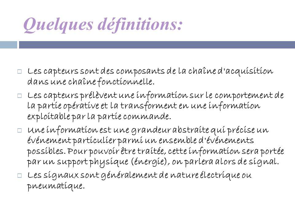 Quelques définitions: