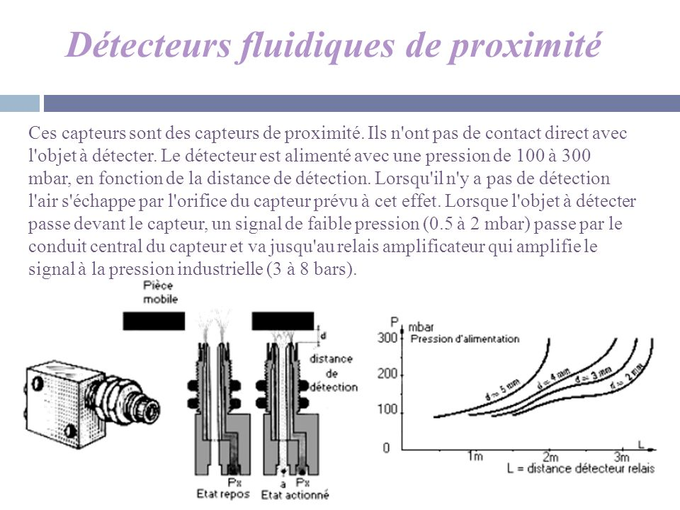 Détecteurs fluidiques de proximité