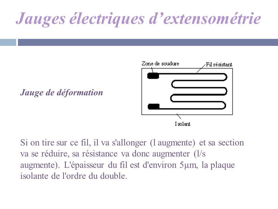 Jauges électriques d'extensométrie