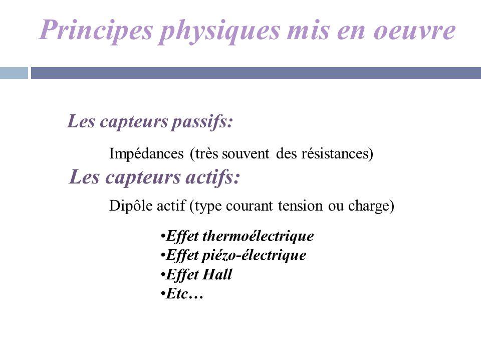 Principes physiques mis en oeuvre