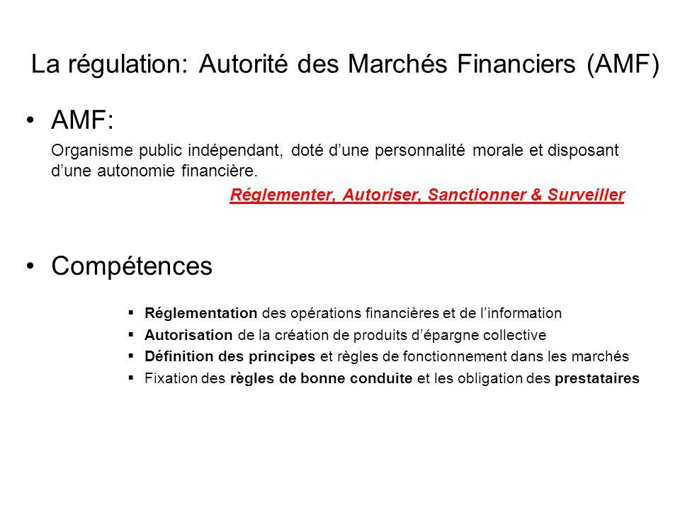 La régulation: Autorité des Marchés Financiers (AMF)