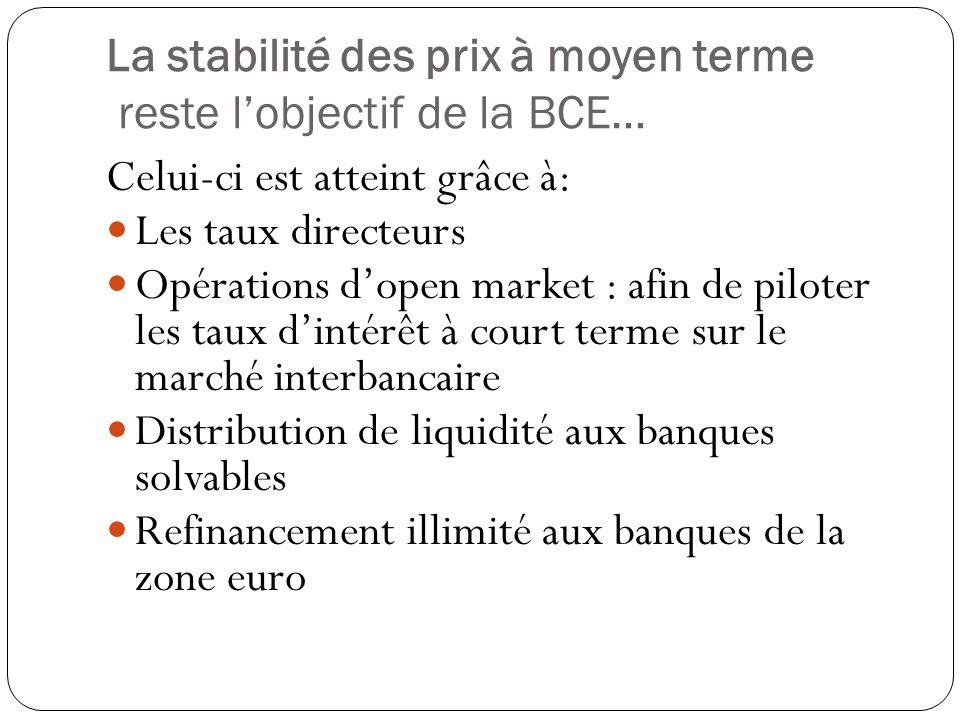 La stabilité des prix à moyen terme reste l'objectif de la BCE…