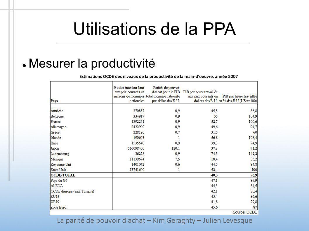 La parité de pouvoir d achat – Kim Geraghty – Julien Levesque