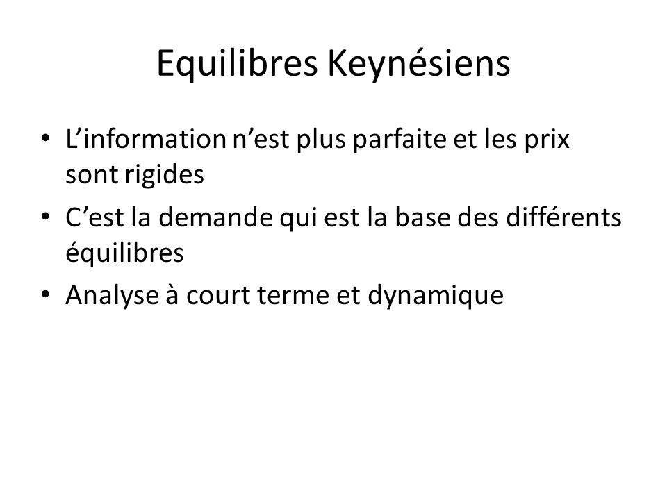 Equilibres Keynésiens