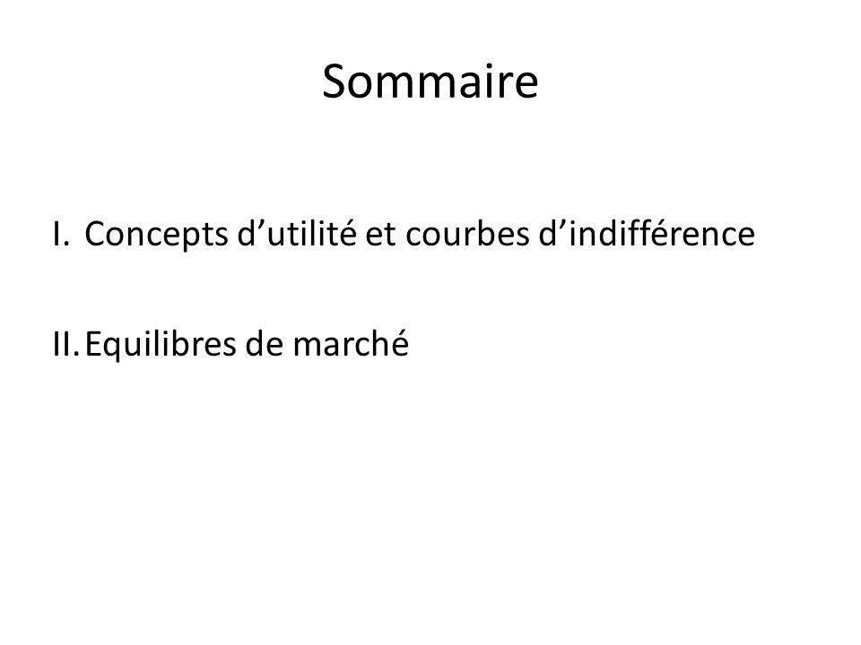Sommaire Concepts d'utilité et courbes d'indifférence