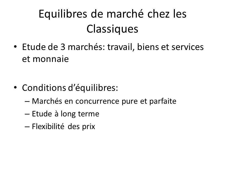 Equilibres de marché chez les Classiques