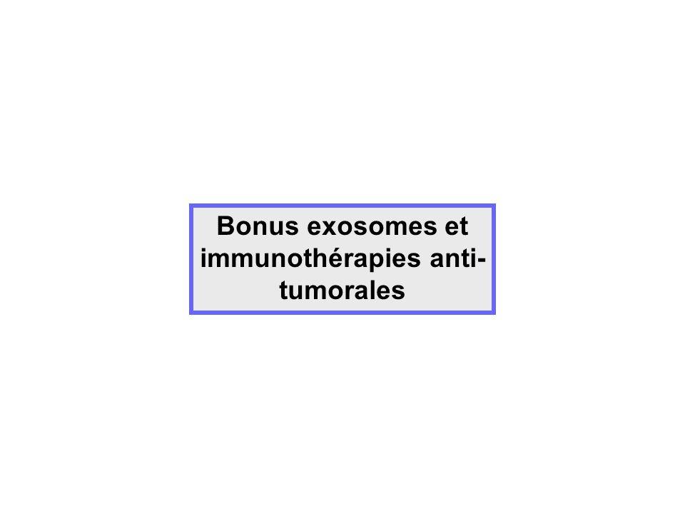 Bonus exosomes et immunothérapies anti-tumorales
