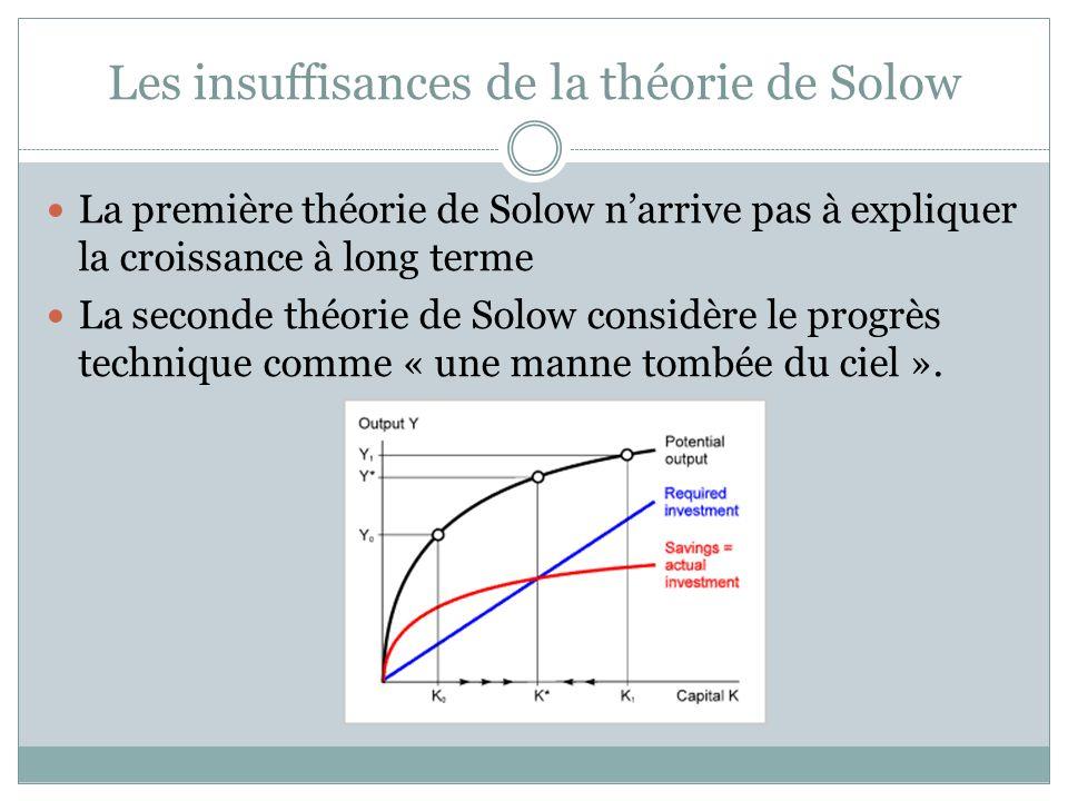 Les insuffisances de la théorie de Solow