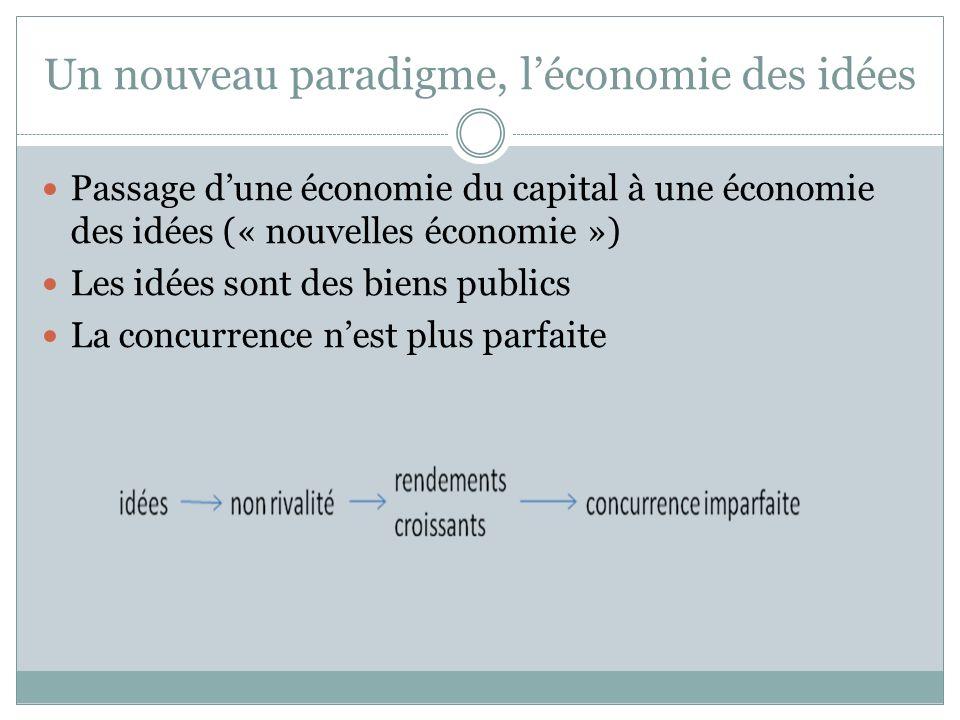 Un nouveau paradigme, l'économie des idées