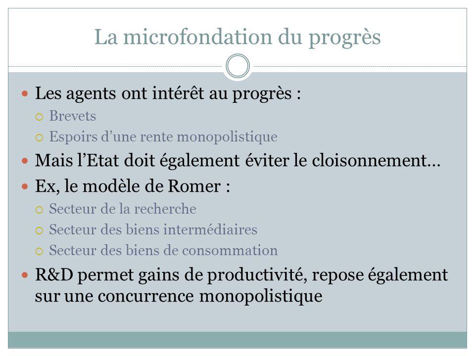 La microfondation du progrès