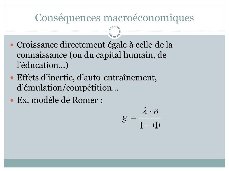 Conséquences macroéconomiques