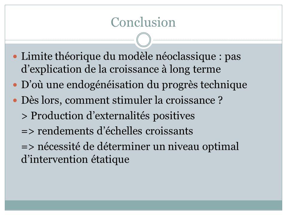 Conclusion Limite théorique du modèle néoclassique : pas d'explication de la croissance à long terme.