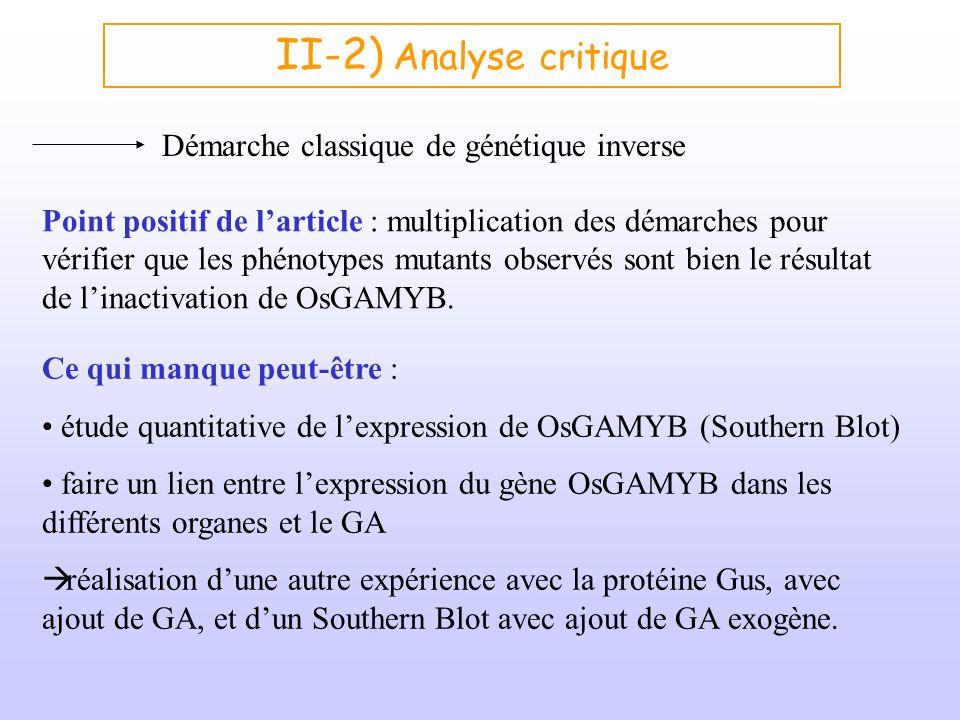 II-2) Analyse critique Démarche classique de génétique inverse