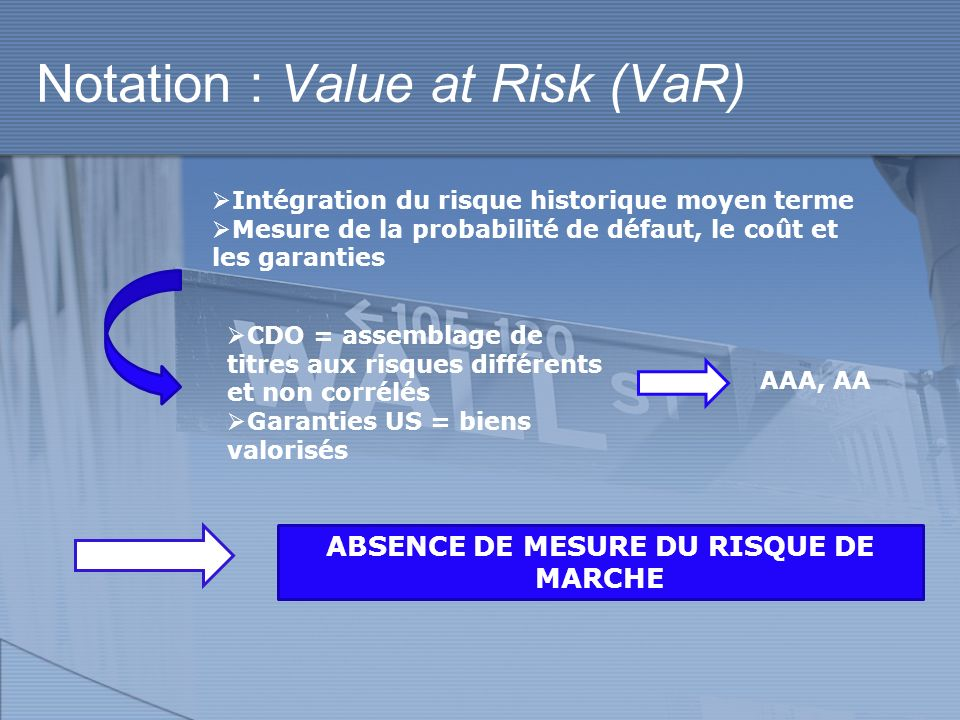 Notation : Value at Risk (VaR)