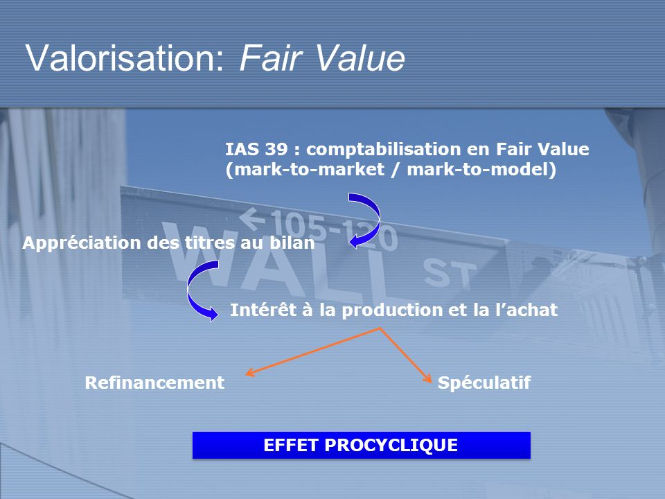 Valorisation: Fair Value